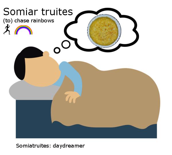 Somiar truites somiatruites