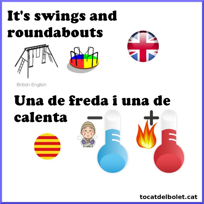 It's swings and roundabouts in Catalan