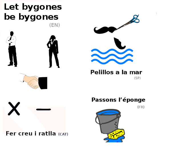 Let bygones be bygones in other languages idiom English idioms in Catalan English idioms in Spanish English idioms in French English idioms in German English idioms in Italian English idioms in Portuguese