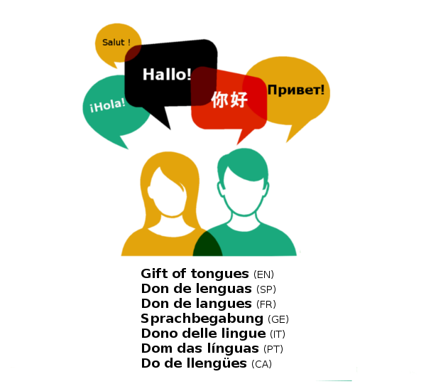 gift of tongues in other languages idioms