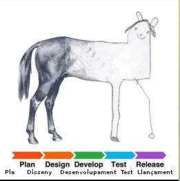 acudits informàtica humor acudits sobre informàtica acudits sobre programació programadors windows Lynux telegram codi laptop PC Apple IOS Android Ctrl ALt Del Suprimir Bin Cat
